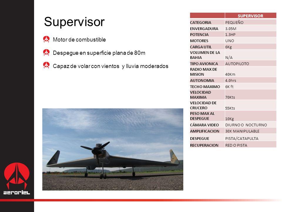 Supervisor Motor de combustible Despegue en superficie plana de 80m Capaz de volar con vientos y lluvia moderados SUPERVISOR CATEGORIAPEQUEÑO ENVERGADURA3.05M POTENCIA1.3HP MOTORESUNO CARGA UTIL6Kg VOLUMEN DE LA BAHIAN/A TIPO AVIONICAAUTOPILOTO RADIO MAX DE MISION40Km AUTONOMIA4.0hrs TECHO MAXIMO6K ft VELOCIDAD MAXIMA70Kts VELOCIDAD DE CRUCERO55Kts PESO MAX AL DESPEGUE10Kg CÁMARA VIDEODIURNO O NOCTURNO AMPLIFICACION30X MANIPULABLE DESPEGUEPISTA/CATAPULTA RECUPERACIONRED O PISTA