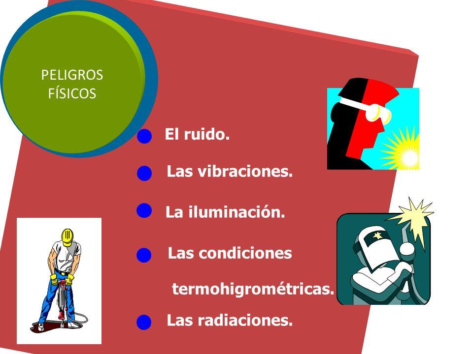 PELIGROS FÍSICOS El ruido.Las vibraciones. La iluminación.