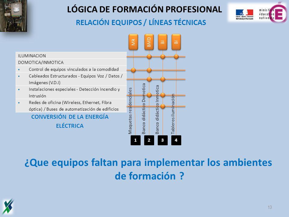 ILUMINACION DOMOTICA/INMOTICA Control de equipos vinculados a la comodidad Cableados Estructurados - Equipos Voz / Datos / Imágenes (V.D.I) Instalacio