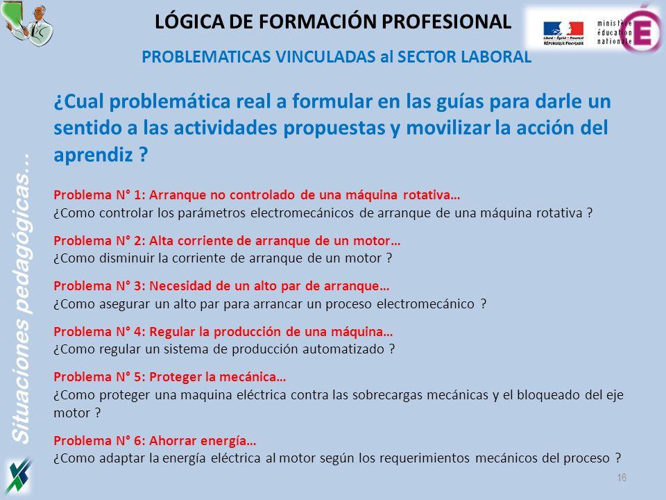 PROBLEMATICAS VINCULADAS al SECTOR LABORAL Problema N° 1: Arranque no controlado de una máquina rotativa… ¿Como controlar los parámetros electromecáni