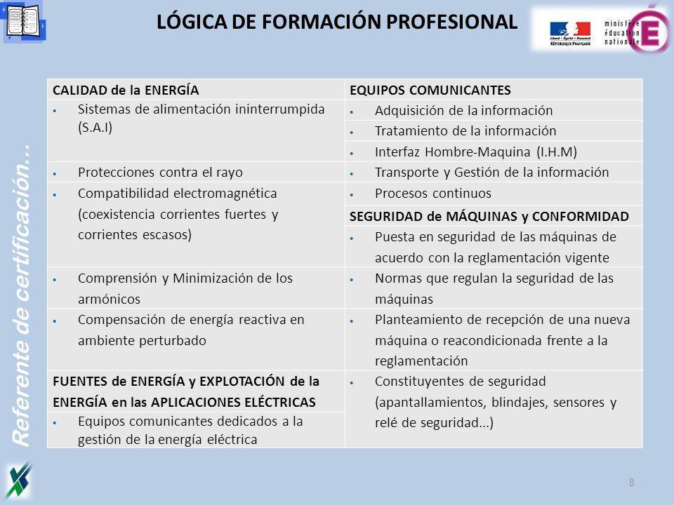 CALIDAD de la ENERGÍAEQUIPOS COMUNICANTES Sistemas de alimentación ininterrumpida (S.A.I) Adquisición de la información Tratamiento de la información