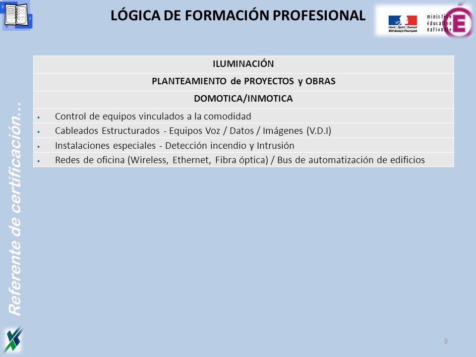 ILUMINACIÓN PLANTEAMIENTO de PROYECTOS y OBRAS DOMOTICA/INMOTICA Control de equipos vinculados a la comodidad Cableados Estructurados - Equipos Voz /