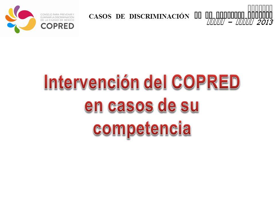 INFORME CASOS DE DISCRIMINACIÓN EN EL DISTRITO FEDERAL enero – marzo 2013
