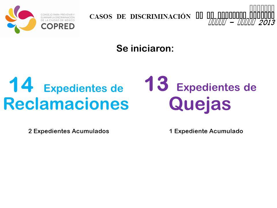 INFORME CASOS DE DISCRIMINACIÓN EN EL DISTRITO FEDERAL enero – marzo 2013 Se iniciaron: 14 Expedientes de Reclamaciones 13 Expedientes de Quejas 2 Expedientes Acumulados1 Expediente Acumulado