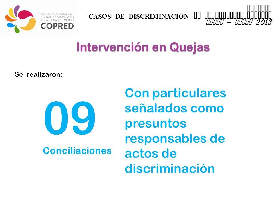 INFORME CASOS DE DISCRIMINACIÓN EN EL DISTRITO FEDERAL enero – marzo 2013 Intervención en Quejas Se realizaron: 09 Conciliaciones Con particulares señalados como presuntos responsables de actos de discriminación