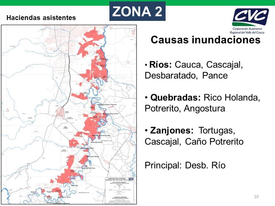 10 Haciendas asistentes ZONA 2 Causas inundaciones Ríos: Cauca, Cascajal, Desbaratado, Pance Quebradas: Rico Holanda, Potrerito, Angostura Zanjones: T
