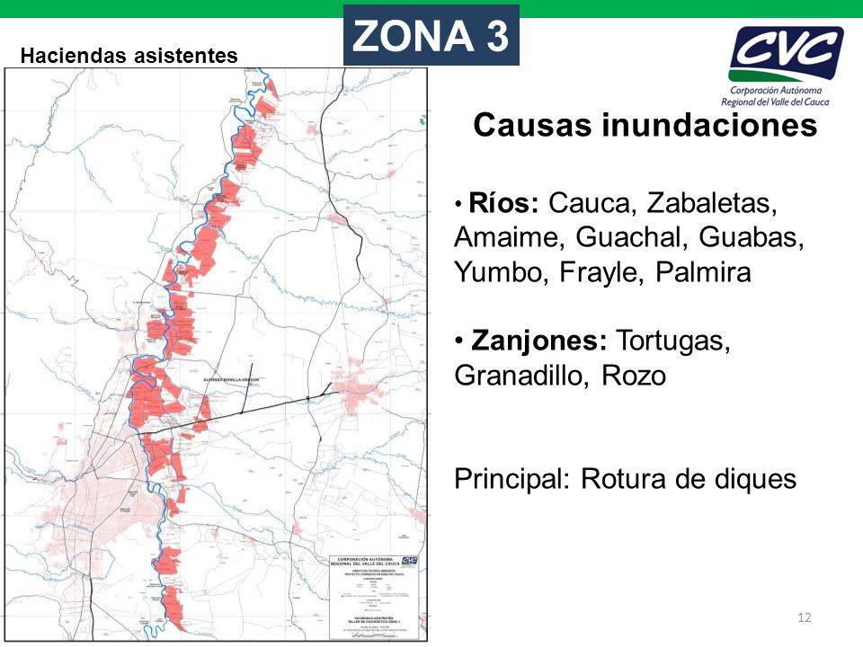 12 Haciendas asistentes ZONA 3 Causas inundaciones Ríos: Cauca, Zabaletas, Amaime, Guachal, Guabas, Yumbo, Frayle, Palmira Zanjones: Tortugas, Granadi