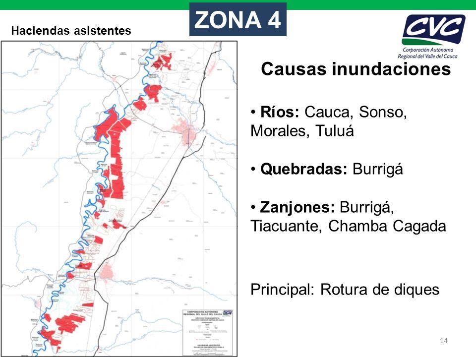 14 Haciendas asistentes ZONA 4 Causas inundaciones Ríos: Cauca, Sonso, Morales, Tuluá Quebradas: Burrigá Zanjones: Burrigá, Tiacuante, Chamba Cagada P