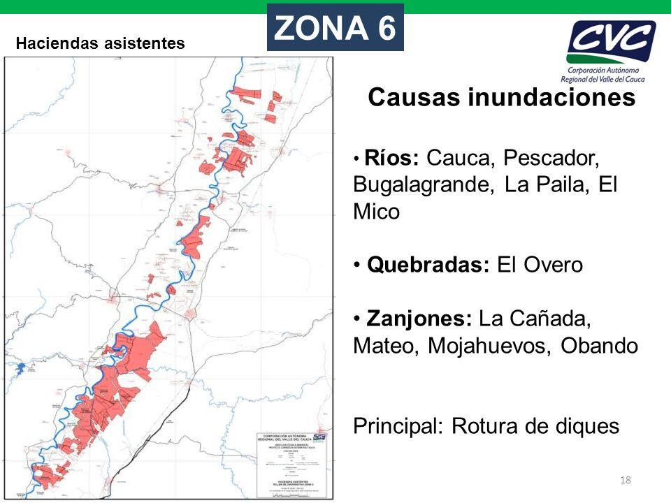 18 Haciendas asistentes ZONA 6 Causas inundaciones Ríos: Cauca, Pescador, Bugalagrande, La Paila, El Mico Quebradas: El Overo Zanjones: La Cañada, Mat