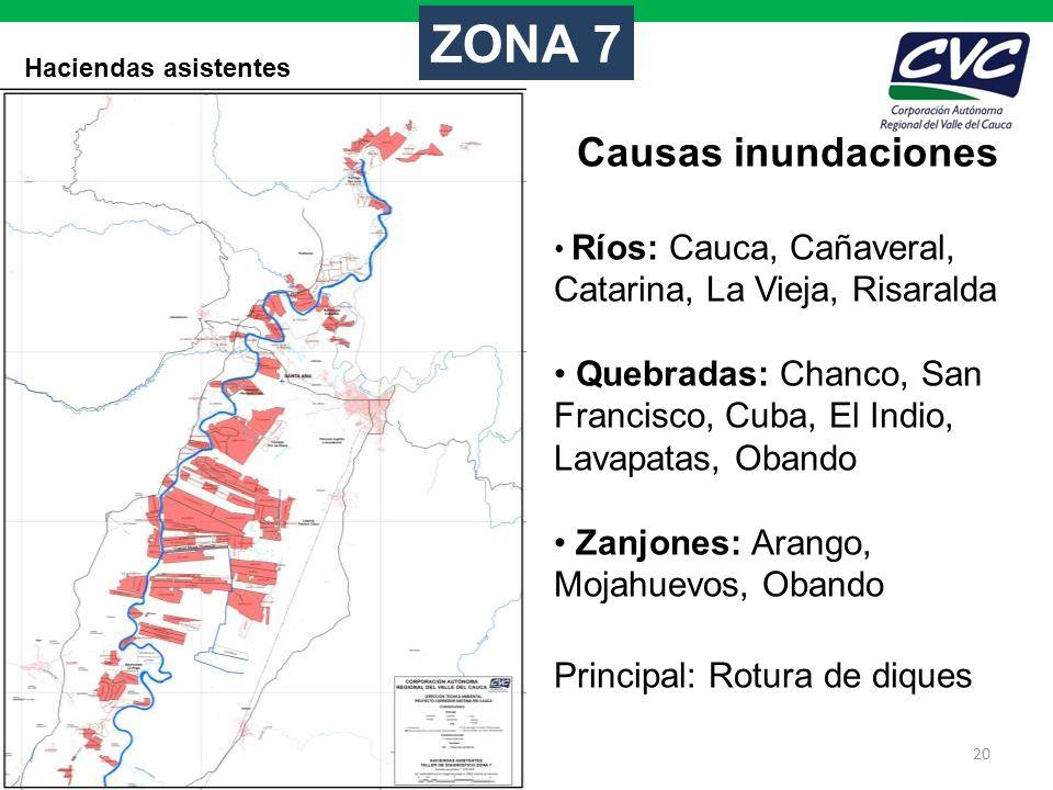 20 Haciendas asistentes ZONA 7 Causas inundaciones Ríos: Cauca, Cañaveral, Catarina, La Vieja, Risaralda Quebradas: Chanco, San Francisco, Cuba, El In