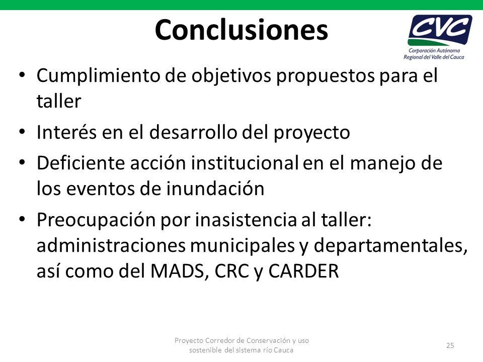 Conclusiones Cumplimiento de objetivos propuestos para el taller Interés en el desarrollo del proyecto Deficiente acción institucional en el manejo de