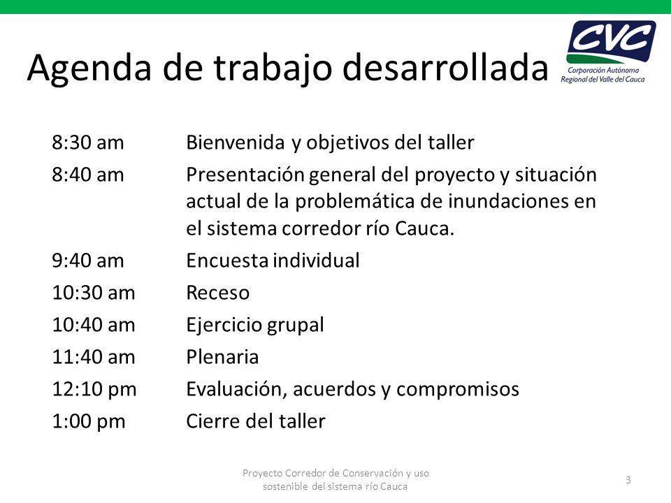 Agenda de trabajo desarrollada 8:30 amBienvenida y objetivos del taller 8:40 amPresentación general del proyecto y situación actual de la problemática