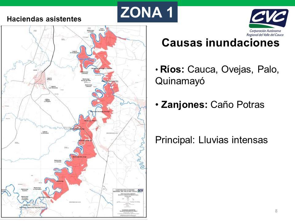 8 Causas inundaciones Ríos: Cauca, Ovejas, Palo, Quinamayó Zanjones: Caño Potras Principal: Lluvias intensas Haciendas asistentes ZONA 1