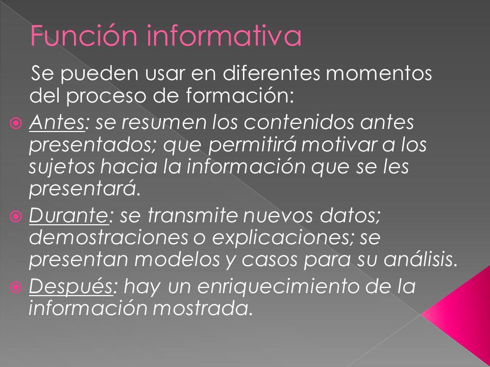 Función informativa Se pueden usar en diferentes momentos del proceso de formación: Antes: se resumen los contenidos antes presentados; que permitirá