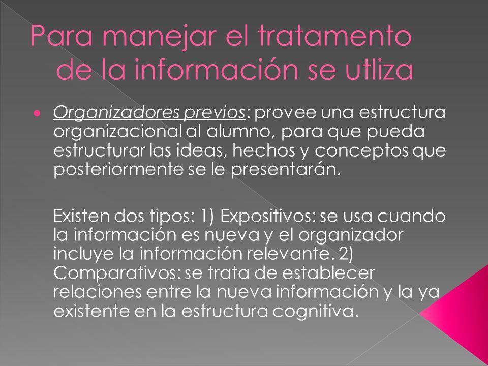 Para manejar el tratamento de la información se utliza Organizadores previos: provee una estructura organizacional al alumno, para que pueda estructur