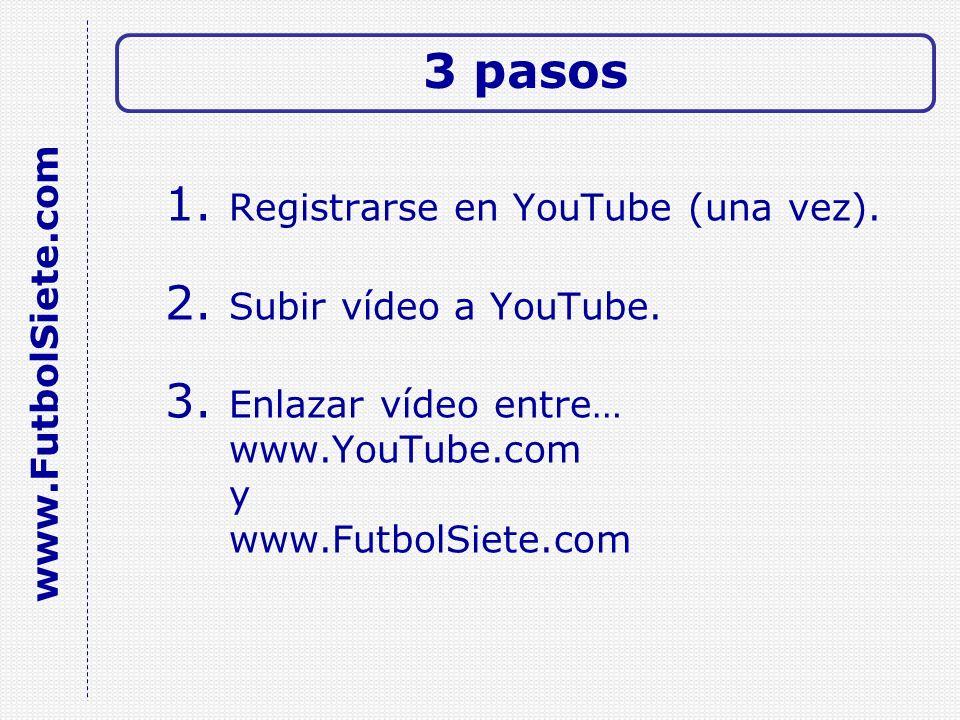 3.5 Elige la temporada y campeonato… Paso 3: Enlazar vídeo www.FutbolSiete.com