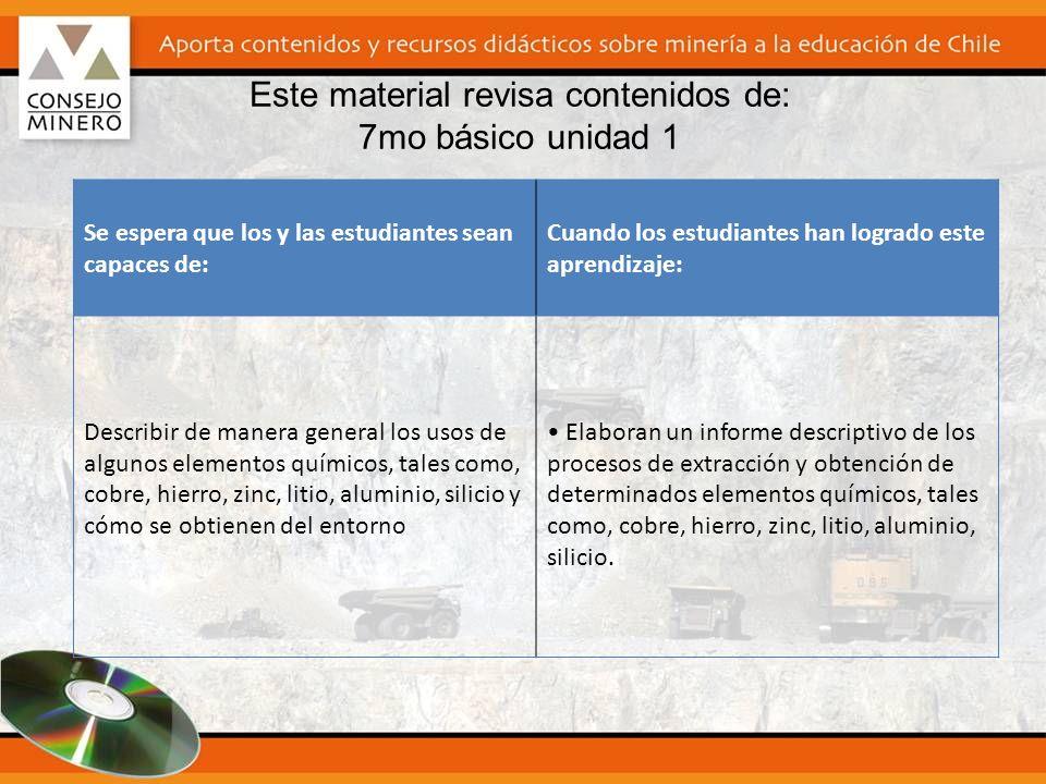 Este material revisa contenidos de: 7mo básico unidad 1 Se espera que los y las estudiantes sean capaces de: Cuando los estudiantes han logrado este a