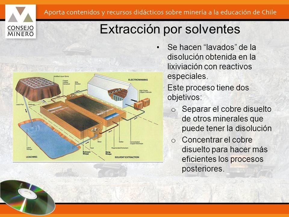 Se hacen lavados de la disolución obtenida en la lixiviación con reactivos especiales. Este proceso tiene dos objetivos: o Separar el cobre disuelto d