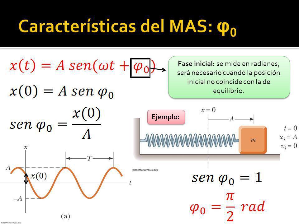 Fase inicial: se mide en radianes, será necesario cuando la posición inicial no coincide con la de equilibrio. Ejemplo: