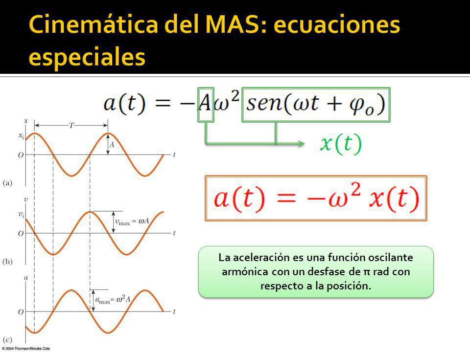 La aceleración es una función oscilante armónica con un desfase de π rad con respecto a la posición.