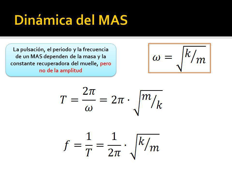 La pulsación, el periodo y la frecuencia de un MAS dependen de la masa y la constante recuperadora del muelle, pero no de la amplitud
