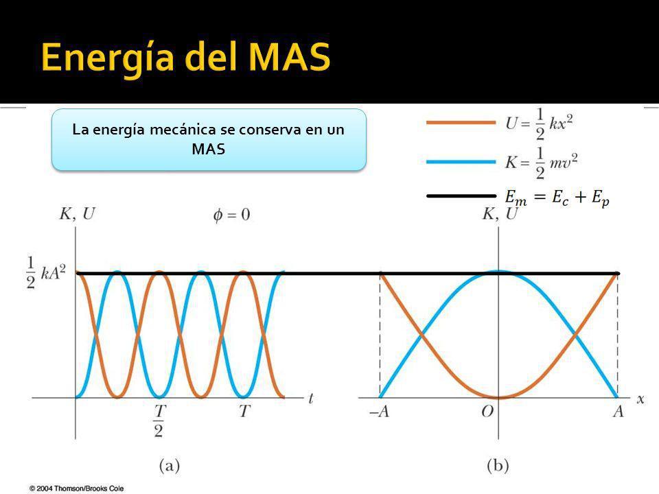 La energía mecánica se conserva en un MAS