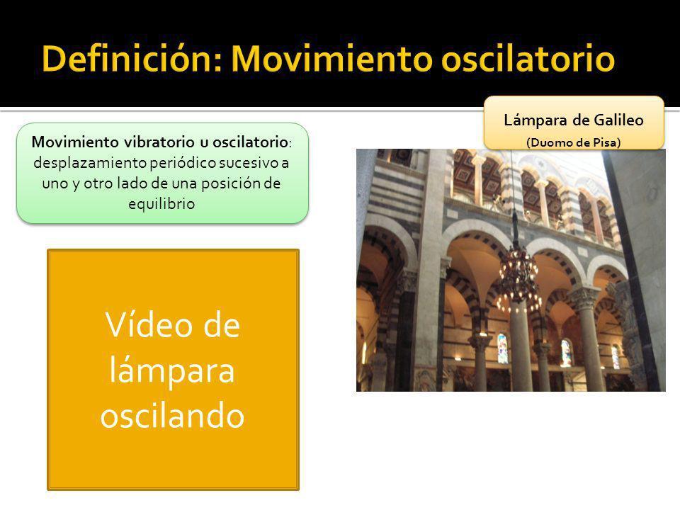 Movimiento vibratorio u oscilatorio: desplazamiento periódico sucesivo a uno y otro lado de una posición de equilibrio Lámpara de Galileo (Duomo de Pi