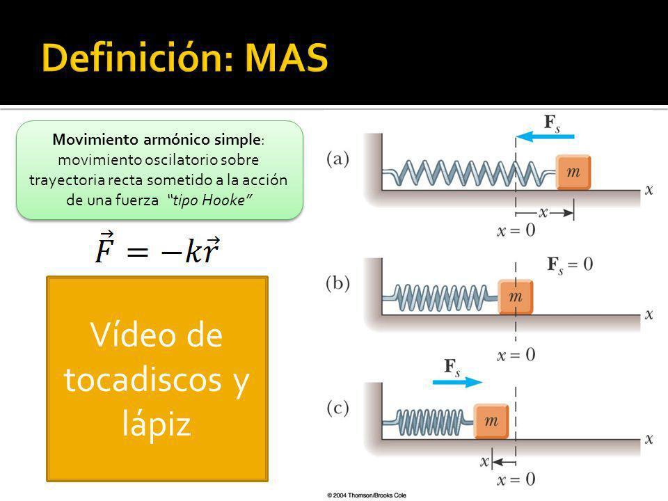Movimiento armónico simple: movimiento oscilatorio sobre trayectoria recta sometido a la acción de una fuerza tipo Hooke Vídeo de tocadiscos y lápiz