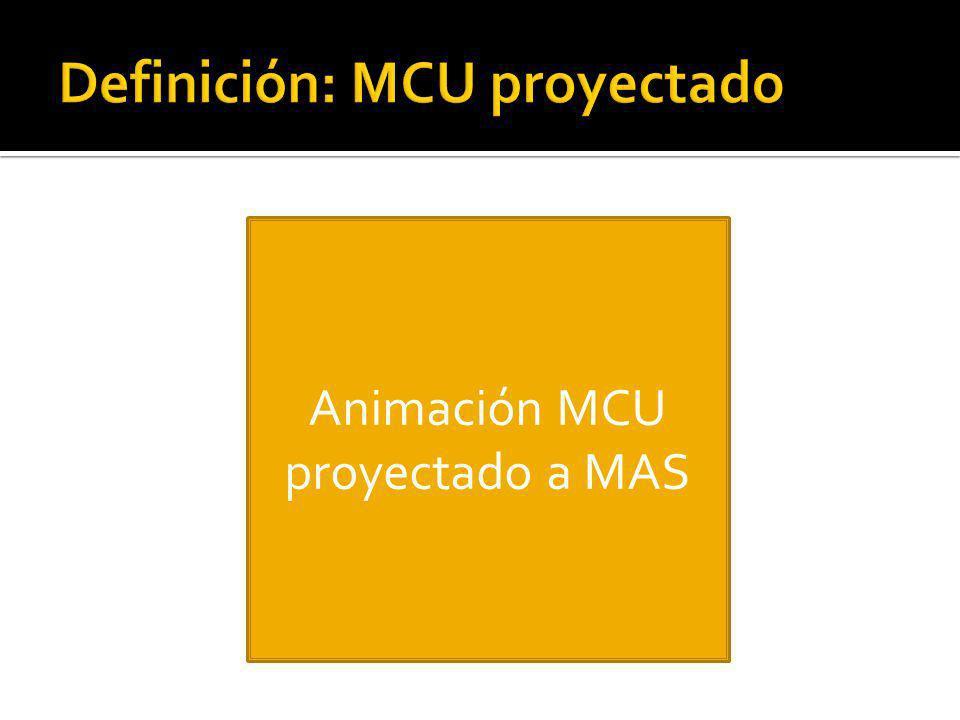 Animación MCU proyectado a MAS
