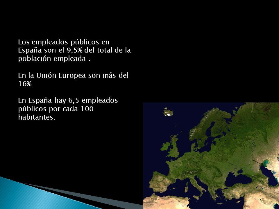 Los empleados públicos en España son el 9,5% del total de la población empleada. En la Unión Europea son más del 16% En España hay 6,5 empleados públi