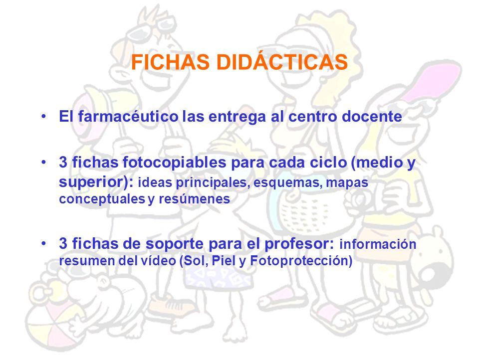 FICHAS DIDÁCTICAS El farmacéutico las entrega al centro docente 3 fichas fotocopiables para cada ciclo (medio y superior): ideas principales, esquemas