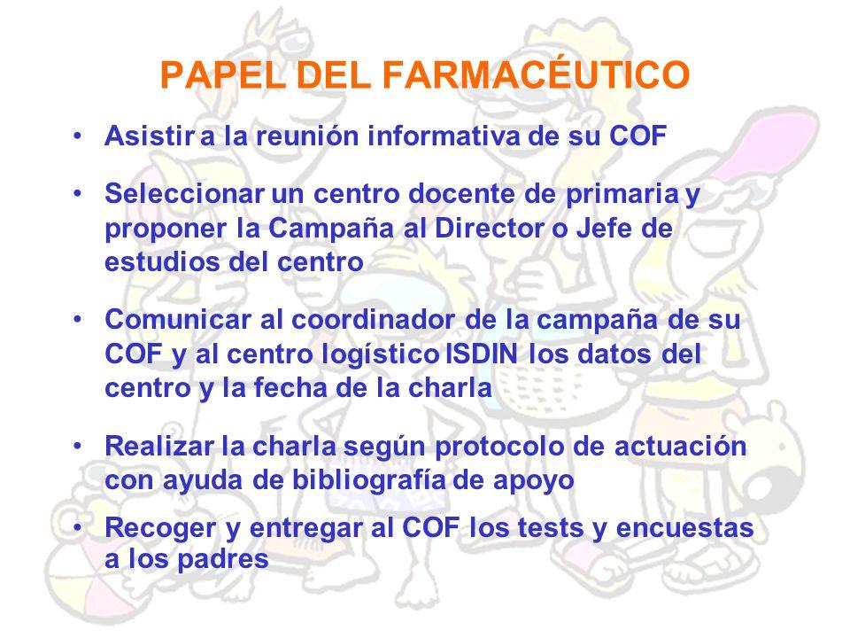 PAPEL DEL FARMACÉUTICO Recoger y entregar al COF los tests y encuestas a los padres Asistir a la reunión informativa de su COF Seleccionar un centro d