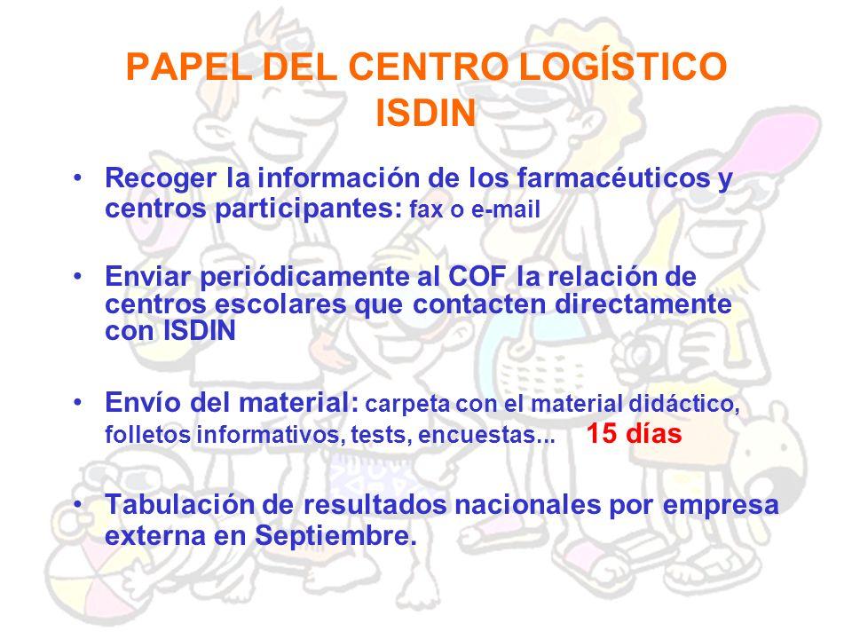 PAPEL DEL CENTRO LOGÍSTICO ISDIN Recoger la información de los farmacéuticos y centros participantes: fax o e-mail Enviar periódicamente al COF la rel
