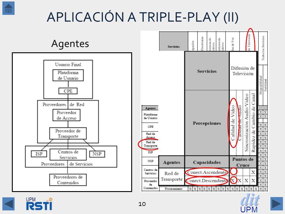 10 APLICACIÓN A TRIPLE-PLAY (II) Agentes