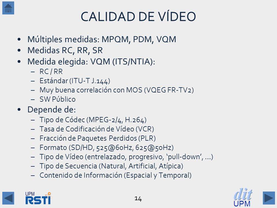 14 CALIDAD DE VÍDEO Múltiples medidas: MPQM, PDM, VQM Medidas RC, RR, SR Medida elegida: VQM (ITS/NTIA): –RC / RR –Estándar (ITU-T J.144) –Muy buena correlación con MOS (VQEG FR-TV2) –SW Público Depende de: –Tipo de Códec (MPEG-2/4, H.264) –Tasa de Codificación de Vídeo (VCR) –Fracción de Paquetes Perdidos (PLR) –Formato (SD/HD, 525@60Hz, 625@50Hz) –Tipo de Vídeo (entrelazado, progresivo, pull-down, …) –Tipo de Secuencia (Natural, Artificial, Atípica) –Contenido de Información (Espacial y Temporal)