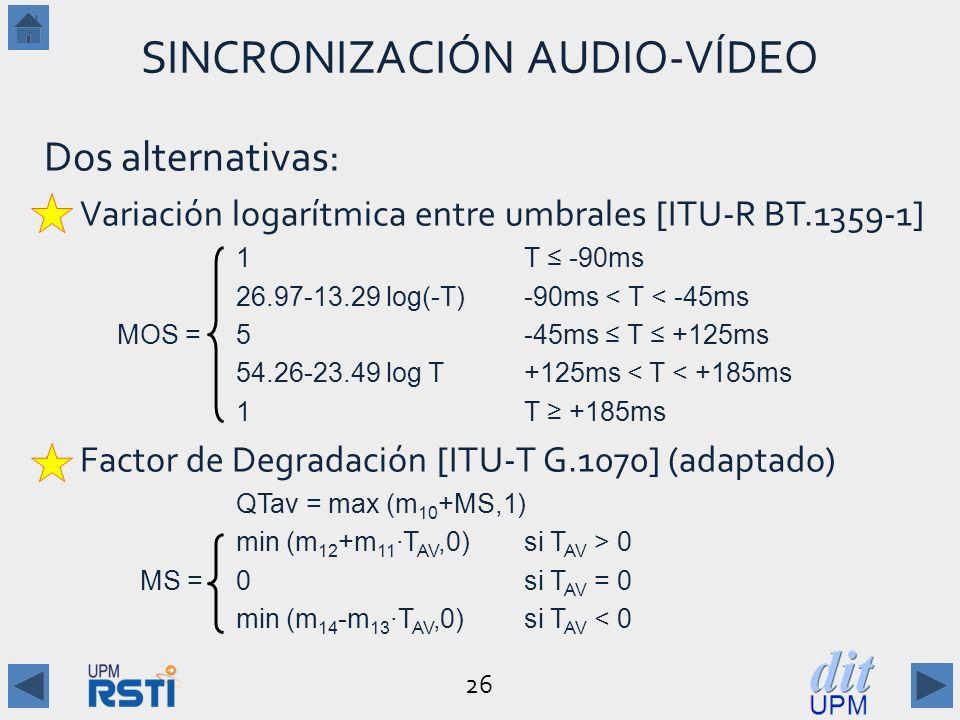 26 SINCRONIZACIÓN AUDIO-VÍDEO Dos alternativas: Variación logarítmica entre umbrales [ITU-R BT.1359-1] 1T -90ms 26.97-13.29 log(-T)-90ms < T < -45ms MOS =5-45ms T +125ms 54.26-23.49 log T+125ms < T < +185ms 1T +185ms Factor de Degradación [ITU-T G.1070] (adaptado) QTav = max (m 10 +MS,1) min (m 12 +m 11 T AV,0)si T AV > 0 MS =0si T AV = 0 min (m 14 -m 13 T AV,0)si T AV < 0