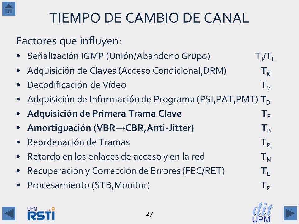27 TIEMPO DE CAMBIO DE CANAL Factores que influyen: Señalización IGMP (Unión/Abandono Grupo)T J /T L Adquisición de Claves (Acceso Condicional,DRM) T K Decodificación de Vídeo T V Adquisición de Información de Programa (PSI,PAT,PMT) T D Adquisición de Primera Trama Clave T F Amortiguación (VBR CBR,Anti-Jitter) T B Reordenación de Tramas T R Retardo en los enlaces de acceso y en la red T N Recuperación y Corrección de Errores (FEC/RET) T E Procesamiento (STB,Monitor) T P