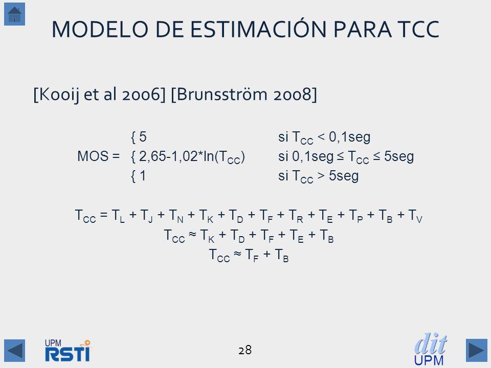 28 MODELO DE ESTIMACIÓN PARA TCC [Kooij et al 2006] [Brunsström 2008] { 5si T CC < 0,1seg MOS ={ 2,65-1,02*ln(T CC )si 0,1seg T CC 5seg { 1si T CC > 5seg T CC = T L + T J + T N + T K + T D + T F + T R + T E + T P + T B + T V T CC T K + T D + T F + T E + T B T CC T F + T B