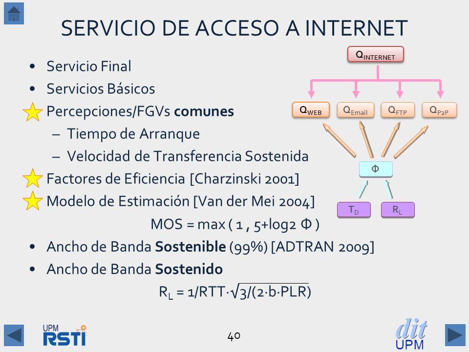 40 SERVICIO DE ACCESO A INTERNET Servicio Final Servicios Básicos Percepciones/FGVs comunes –Tiempo de Arranque –Velocidad de Transferencia Sostenida Factores de Eficiencia [Charzinski 2001] Modelo de Estimación [Van der Mei 2004] MOS = max ( 1, 5+log2 Φ ) Ancho de Banda Sostenible (99%) [ADTRAN 2009] Ancho de Banda Sostenido R L = 1/RTT3/(2bPLR) Q WEB Q INTERNET Q FTP Q P2P Q Email Φ Φ TDTD TDTD RLRL RLRL