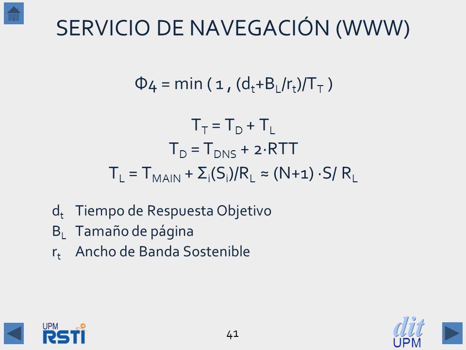 41 SERVICIO DE NAVEGACIÓN (WWW) Φ4 = min ( 1, (d t +B L /r t )/T T ) T T = T D + T L T D = T DNS + 2RTT T L = T MAIN + Σ i (S i )/R L (N+1) S/ R L d t Tiempo de Respuesta Objetivo B L Tamaño de página r t Ancho de Banda Sostenible