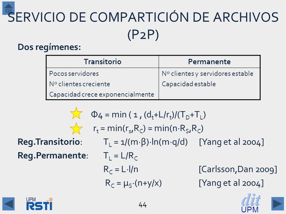44 SERVICIO DE COMPARTICIÓN DE ARCHIVOS (P2P) Dos regímenes: TransitorioPermanente Pocos servidores Nº clientes creciente Capacidad crece exponencialmente Nº clientes y servidores estable Capacidad estable Φ4 = min ( 1, (d t +L/r t )/(T D +T L ) r t = min(r s,R C ) = min(nR S,R C ) Reg.Transitorio:T L = 1/(mβ)ln(mq/d) [Yang et al 2004] Reg.Permanente:T L = L/R C R C = Ll/n [Carlsson,Dan 2009] R C = μ S (n+y/x) [Yang et al 2004]