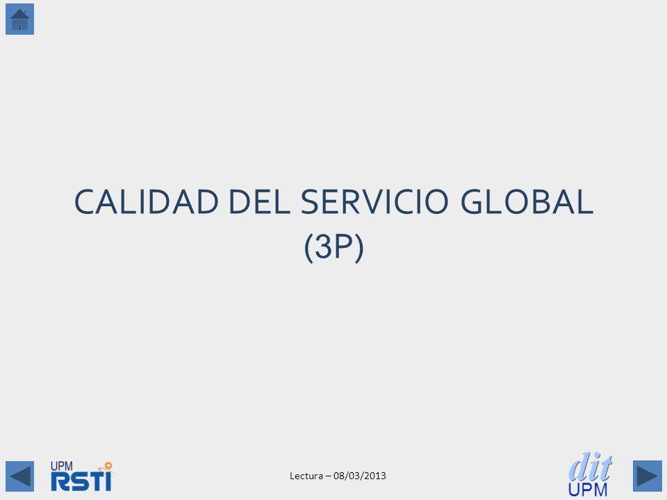 Lectura – 08/03/2013 CALIDAD DEL SERVICIO GLOBAL ( 3 P)