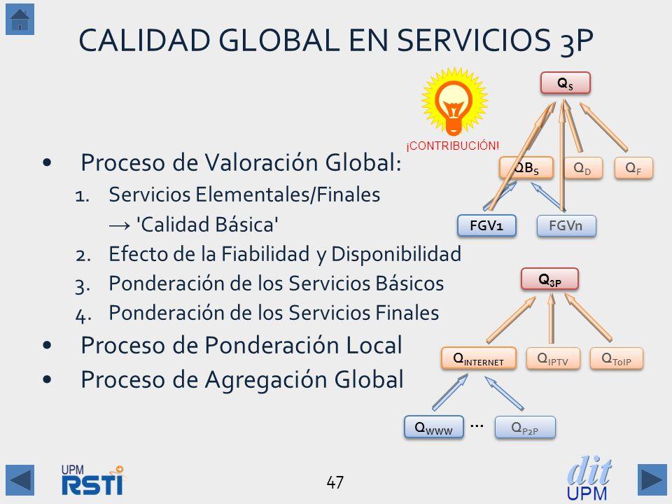 47 CALIDAD GLOBAL EN SERVICIOS 3P Proceso de Valoración Global: 1.Servicios Elementales/Finales Calidad Básica 2.Efecto de la Fiabilidad y Disponibilidad 3.Ponderación de los Servicios Básicos 4.Ponderación de los Servicios Finales Proceso de Ponderación Local Proceso de Agregación Global ¡CONTRIBUCIÓN.