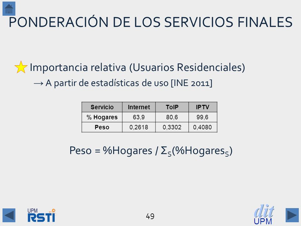 49 PONDERACIÓN DE LOS SERVICIOS FINALES Importancia relativa (Usuarios Residenciales) A partir de estadísticas de uso [INE 2011] ServicioInternetToIPIPTV % Hogares63,980,699,6 Peso0,26180,33020,4080 Peso = %Hogares / Σ S (%Hogares S )