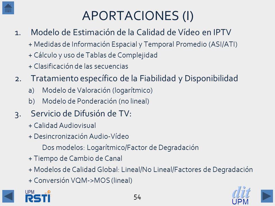 54 APORTACIONES (I) 1.Modelo de Estimación de la Calidad de Vídeo en IPTV + Medidas de Información Espacial y Temporal Promedio (ASI/ATI) + Cálculo y uso de Tablas de Complejidad + Clasificación de las secuencias 2.Tratamiento específico de la Fiabilidad y Disponibilidad a)Modelo de Valoración (logarítmico) b)Modelo de Ponderación (no lineal) 3.Servicio de Difusión de TV: + Calidad Audiovisual + Desincronización Audio-Vídeo Dos modelos: Logarítmico/Factor de Degradación + Tiempo de Cambio de Canal + Modelos de Calidad Global: Lineal/No Lineal/Factores de Degradación + Conversión VQM->MOS (lineal)