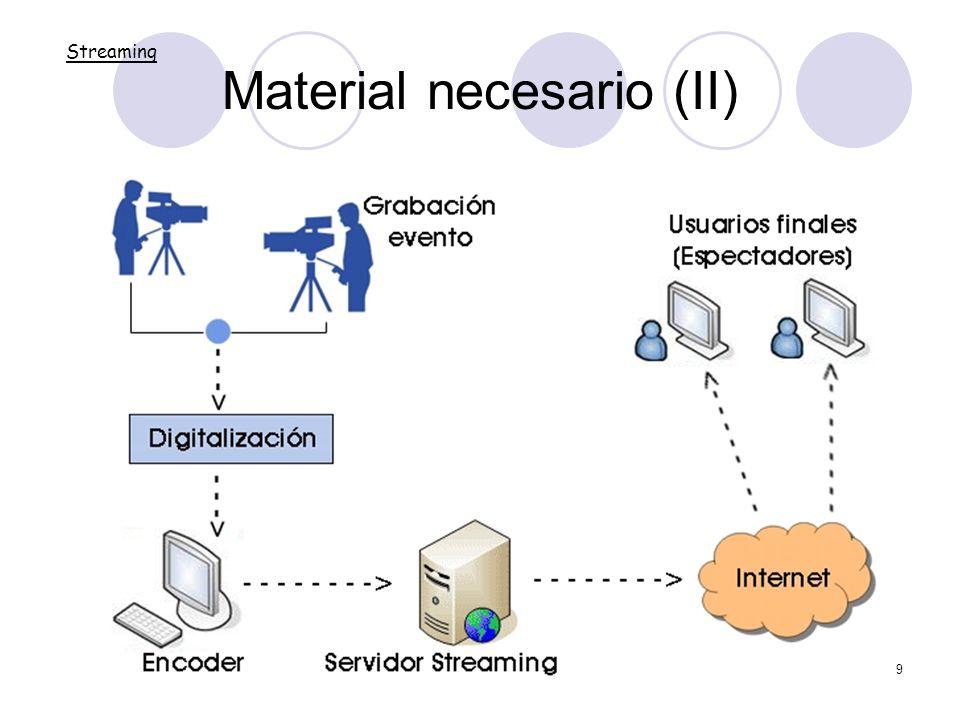 9 Material necesario (II) Streaming