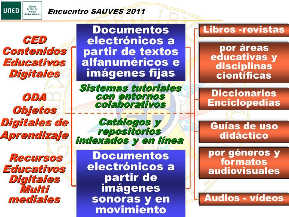 Documentos electrónicos a partir de textos alfanuméricos e imágenes fijas Guías de uso didáctico CED Contenidos Educativos Digitales ODA Objetos Digit