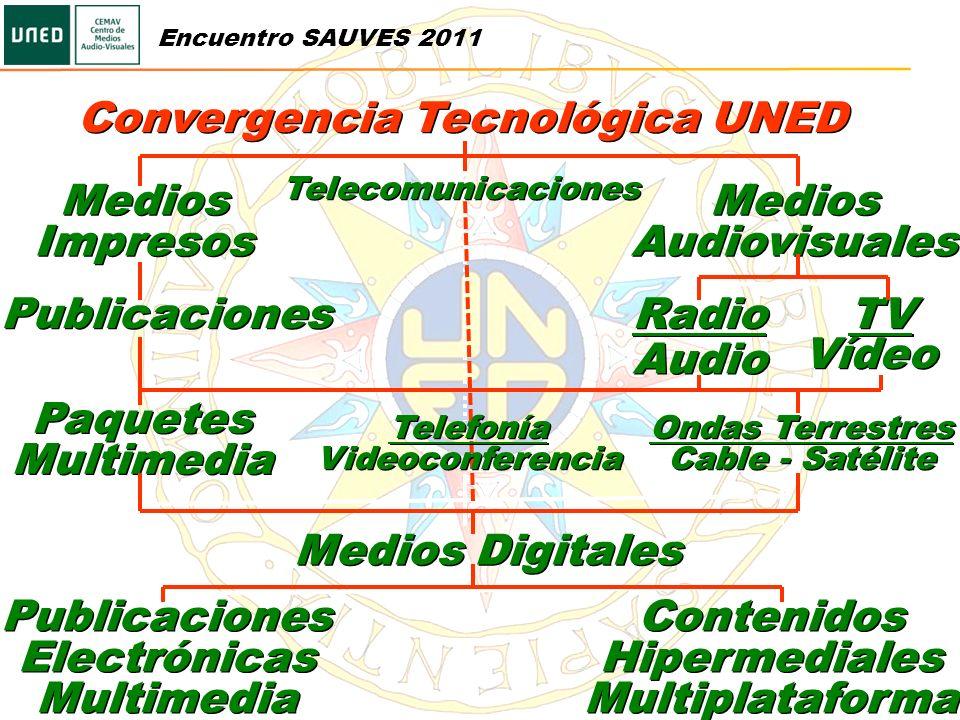 Convergencia Tecnológica UNED Medios Impresos Medios Audiovisuales Publicaciones Radio TV Vídeo Audio Paquetes Multimedia Telecomunicaciones Ondas Ter