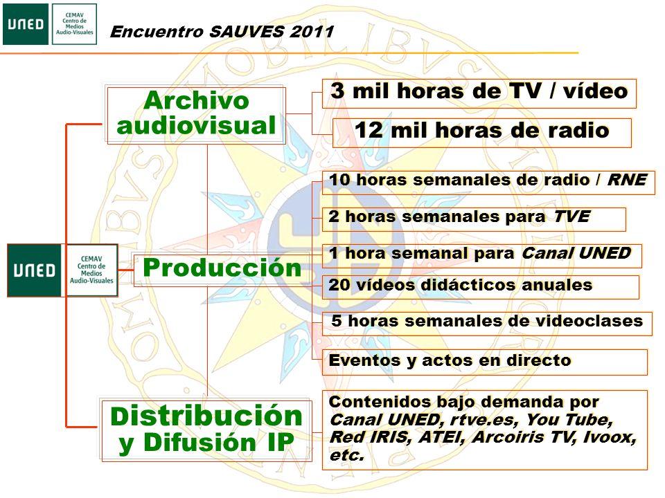Producción D istribución y Difusión IP Archivo audiovisual 10 horas semanales de radio / RNE 2 horas semanales para TVE 5 horas semanales de videoclas