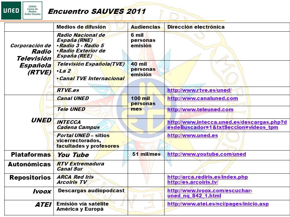 Medios de difusiónAudienciasDirección electrónica Corporación de Radio Televisión Española (RTVE) Radio Nacional de España (RNE) Radio 3 - Radio 5 Rad
